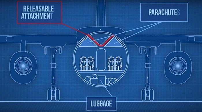 Нет потребности волноваться о вашем грузе - в салоне есть отдельное место для сохранения вашего багажа.