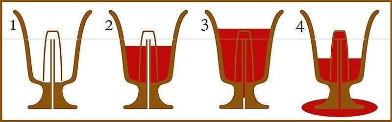 кружка жадности пифагора