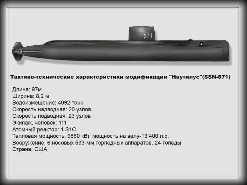 Nautilus SSN-571, Тактико-технические характеристики