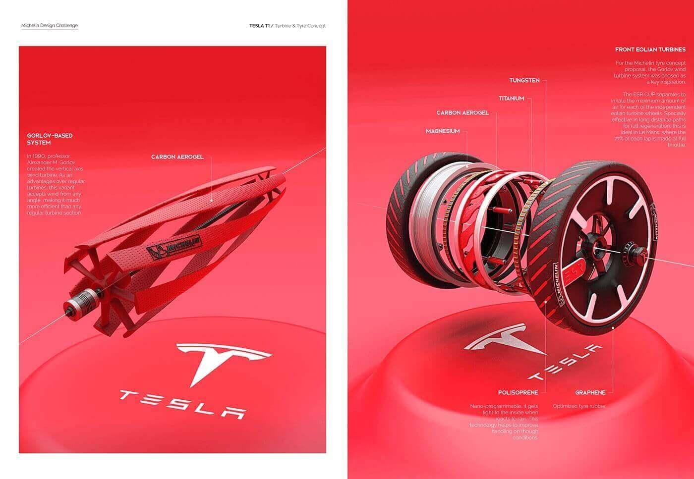 Проект концепт Тесла Т1 для Мишлен