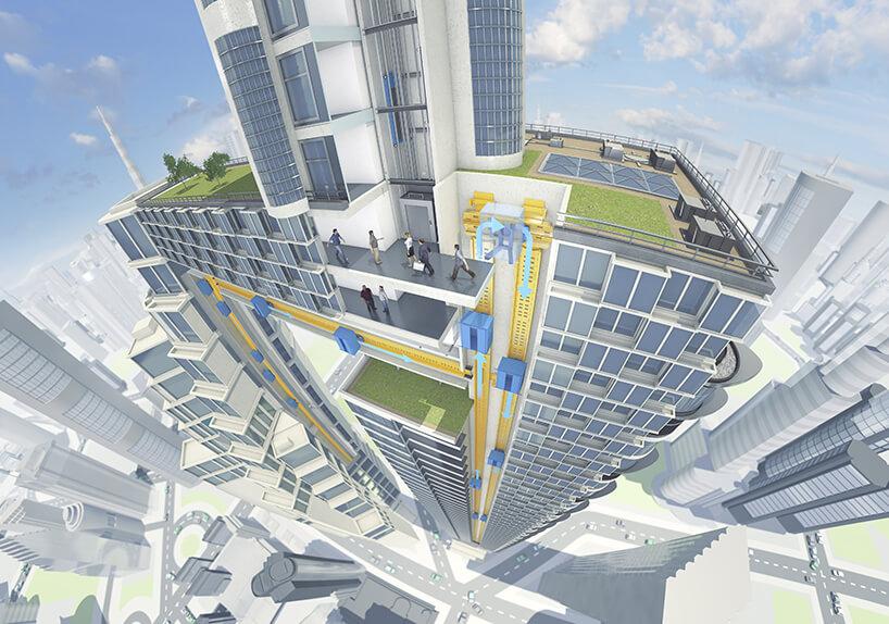горизонтально-вертикальный лифт MULTI без троса, фото 5